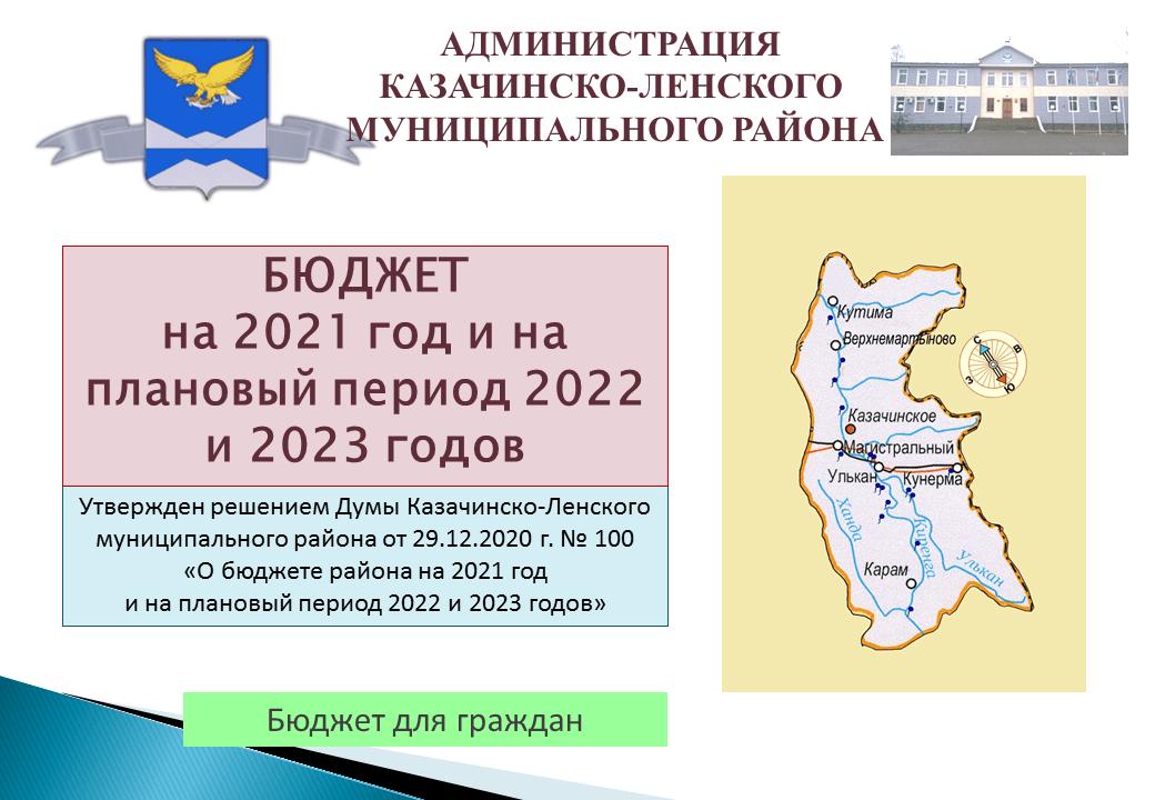 Бюджет на 2021-2023 год